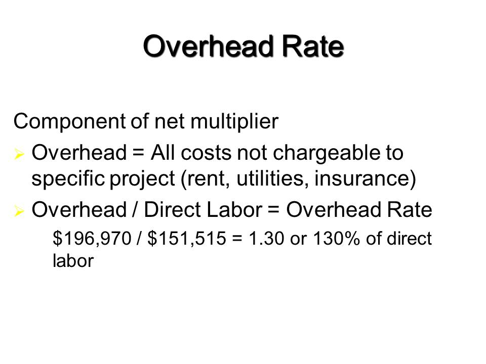 Overhead Rate - Component of Net Multiplier