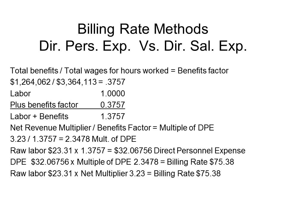 project budget and billing capp computer aided profit plan